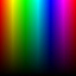 Color Name & Hue – Colblindor