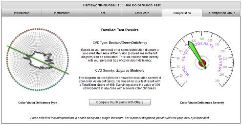 Color Blindness Tests – Colblindor